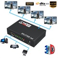 Full HD HDMI Splitter 1x4 - Audio & Video - Zwart