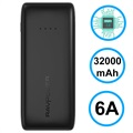 RAVPower Ace Triple USB Powerbank - 32000mAh - Zwart
